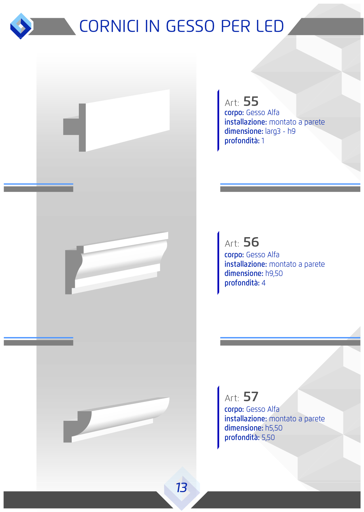 Cornici per LED 3