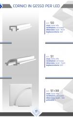 Cornici per LED 1